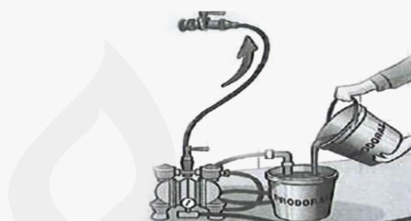 GK71 Überprüfung Schritt 3: Beimengung fehlender Flüssigkeit